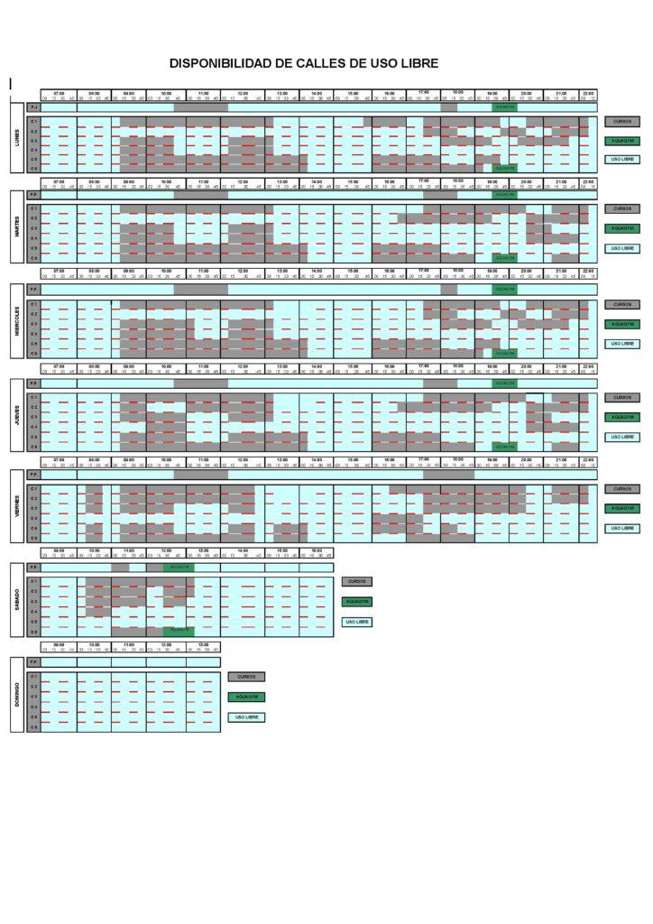 Mapa de aguas de 1º trimestre - DOS Deporte (Sagrada Familia de Madrid)