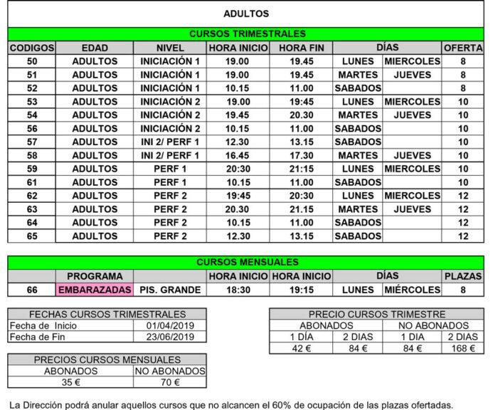 Planning Curso Piscinas DOS Deporte Sagrada Familia (2019)
